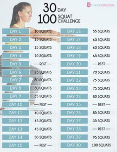 If your goals are to build your booty and see results fast, then this quick and easy squat challenge is perfect for you. If your goals are to build your booty and see results fast, then this quick and easy 30 day squat challenge is perfect for you. Fitness Herausforderungen, Sport Fitness, Fitness Motivation, Fitness Goals, Easy Fitness, Fitness Workouts, Dance Fitness, Fitness Quotes, Health Fitness