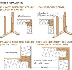 framing two story house - Google Search Wood Frame Construction, Building Plans, Building Design