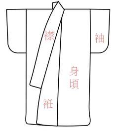 Kosode - Wikipedia, the free encyclopedia Kyoshi Warrior, Ethnic Fashion, Japanese Art, Oriental, Costume, Traditional, Model, Free, Japan Art