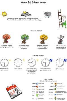 vetero Esperanto Language, Map, Learning, Languages, Language, Studying, Teaching, Maps