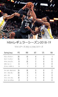 7d85bf514 「NBA」サンアントニオ スパーズ 2017-19シーズン ユニフォーム ティムダンカン サイン入り iPhoneX iPhone8 ケース