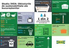 http://bogdanadobre.ro/wp-content/uploads/2017/04/Infografic_Sustenabilitate_IKEA.jpg