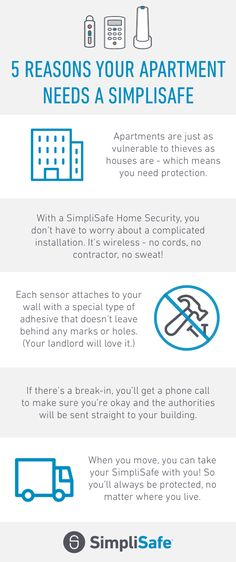 With SimpliSafe Home Security, even renters like you can get the highest-caliber security for just $14.99 a month. And here's the best part: you have absolutely nothing to lose by trying it out. If you don't LOVE being protected by SimpliSafe, return it within 60 days for a full refund. No questions asked. So what are you waiting for? Protect your home today. Click here to see our security packages.