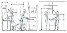 Ergonomia - alturas adequadas para otimização do trabalho.