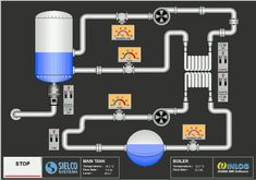 SCADA means Supervisory Control and Data Acquisition. The definition clearly explains what are the functions and objectives of a SCADA system, namely supervision, control and data acquisition Control Engineering, Public Network, Learning Time, Control System, Physics, Remote, Software, Technology, Organizations