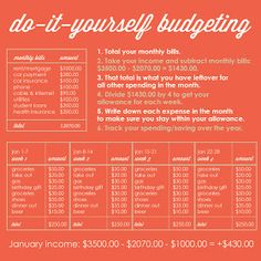 avie designs: HOW TO DIY BUDGETING
