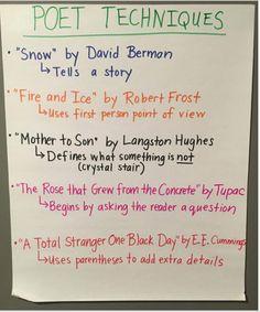 Three Strategies for Teaching Poetry in Middle School