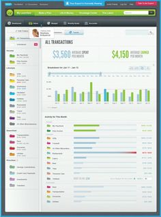 LearnVest personal finance management