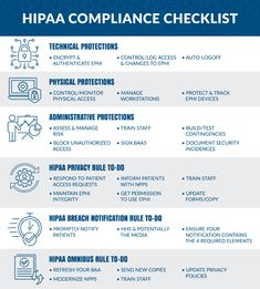 Protected Health Information, Health Information Management, Medical Information, Coding Jobs, Business Continuity Planning, Medical Billing And Coding, Healthcare Administration, Health Insurance Coverage, Apj Quotes