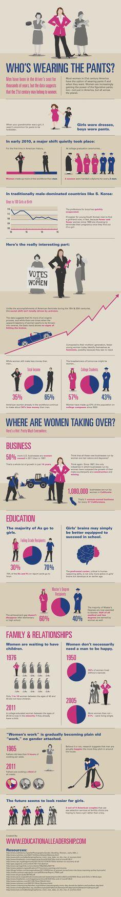 33 Gender Roles Ideas Gender Roles Gender Feminism