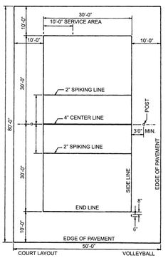 volleyball court diagram with dimensions   diagram   pinterest    volleyball court diagram blank