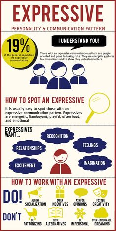 #Infographic: How to work more effectively with an expressive personality. What communication style do you have?