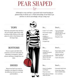 becoming lola: fashion tips: what's the point of capsule wardrobes that don't fit?