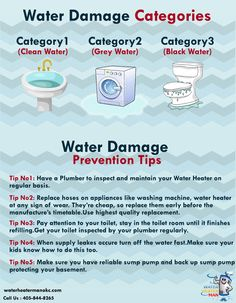 Quick look at the water damage categories used by IICRC. Makes it easy to remember and understand when dealing with a water damage in your home or business. 972-420-4771 #WaterDamageCategories #WaterRestoration