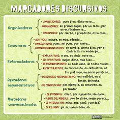 #MarcadoresDiscursivos en #espanol #spanish