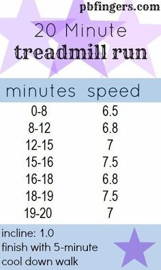 20 Minute Treadmill Run