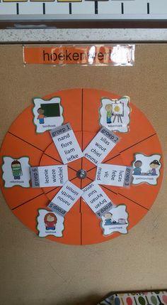 Doorschuifsysteem hoekenwerk Co Teaching, First Grade, Classroom Decor, Back To School, Teacher, How To Plan, Education, Sink, Mardi Gras