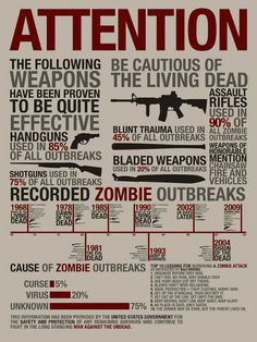 How to deal with zombies
