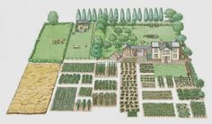 How To Start Your a Own 1 Acre Farm