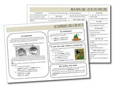 1 année complète de vocabulaire en 6 leçons – CM1 & CM2 – la maîtresse a des yeux dans le dos