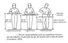 antropometria mobiliario - Pesquisa Google