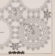 Bildresultat för magic crochet magazine patterns