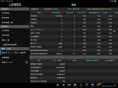 Investment Portfolio, Desktop Screenshot, Investing, Weather, Weather Crafts