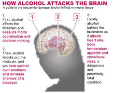 Alcohol treatment centers can take away alcohol addiction ~ MediMiss