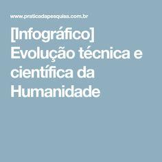 [Infográfico] Evolução técnica e científica da Humanidade