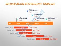 information technology gantt chart Slide01