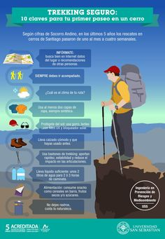 Trekking seguro: claves para tu primer paseo en un cerro - Facultad de Ingeniería y Tecnología