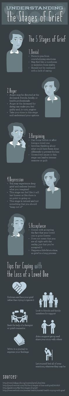 ''Understanding the Stages of Grief'' source: www.visualistan.c...