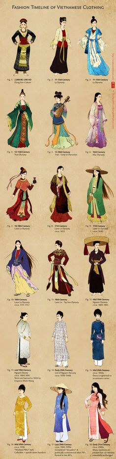 Vietnamese Fashion Timeline....However, I don't agree with some of the dates for the fashion templates.