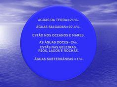 analiseagora: A água do Planeta Terra está escassa e os humanos ...
