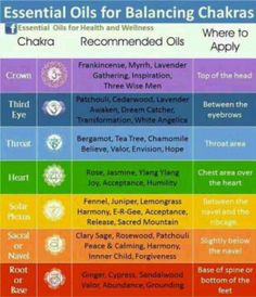 Young living doterra comparison chart doterra and young living essential oil blends chart www Edens garden essential oils coupon
