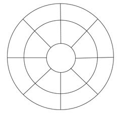 Multiplication/ Division Facts Wheel Online oefenen, zelf