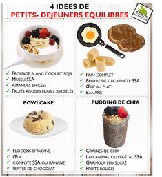 n petit déjeuner EQUILIBRE doit contenir plusieurs éléments pour pouvoir vous donner de l'ENERGIE tout au long de la matinée, sans