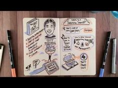 """The Art of The Start 2.0"" by Guy Kawasaki - (Video Book Summary) - YouTube"