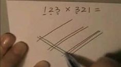 When I first saw this Japanese multiplication method, I just couldn't believe it. Then I tried it and it works perfectly, but still can't understand how it works—or how anyone found this method.