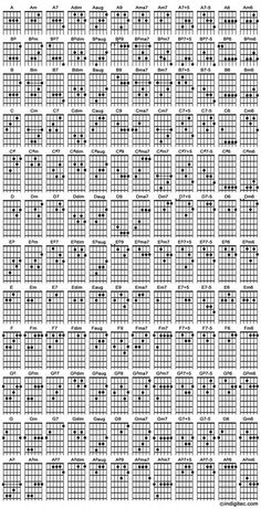 Guitar Chords And Scales, Guitar Chords Beginner, Music Chords, Guitar Chord Chart, Ukulele Songs, Ukulele Chords, Music Music, Guitar Cords For Beginners, Guitar Fretboard Chart