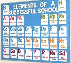 Shannon, one of our fantastically talented teachers, created this amazing 6-foot by 6-foot periodic table-inspired bulletin board for our school hallway at the beginning of the 2012-2013 school year.  The first element refers to our school teams and students, as we are known as the Blues.