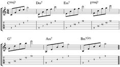 How To Play Modern Jazz Guitar Arpeggios | MattWarnockGuitar.com