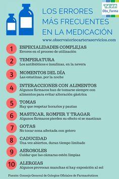 ¿Cuales son los errores más frecuentes al medicarnos? #infografia #medicamentos