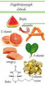 Foods with Vitamin A, C and E Lycopene and Biotin are great for keeping young! Vitamin A, Natural Skin Care, Natural Health, Health Tips, Health And Wellness, Health Resources, Foods For Healthy Skin, Healthy Facts, Healthy Drinks