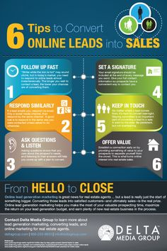 Convert Online Real Estate Leads Into Sales Online Real Estate, Real Estate Leads, Selling Real Estate, Real Estate Tips, Email Signatures, Lead Generation, Things To Come, Led, Marketing