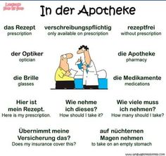 In der Apotheke = At the chemists Study German, German English, Learn English, German Grammar, German Words, German Resources, Deutsch Language, Learning Languages Tips, Germany Language