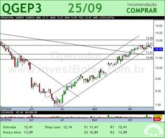 QGEP PART - QGEP3 - 25/09/2012 #QGEP3 #analises #bovespa