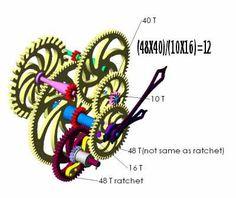 gary's wooden clocks-clock gear math