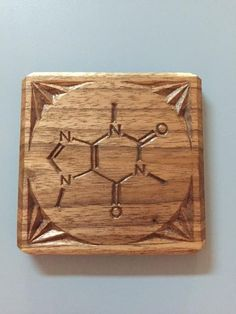 Stupid Simple Wood Carving Designs For Beginners - Best Wood Carving Tools Carving Letters In Wood, Carving Wood Blocks, Best Wood Carving Tools, Wood Carving Set, Chainsaw Wood Carving, Simple Wood Carving, Wood Carving For Beginners, Wood Carving Faces, Dremel Wood Carving
