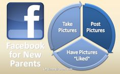 Facebook for new parents.  You know you do it!